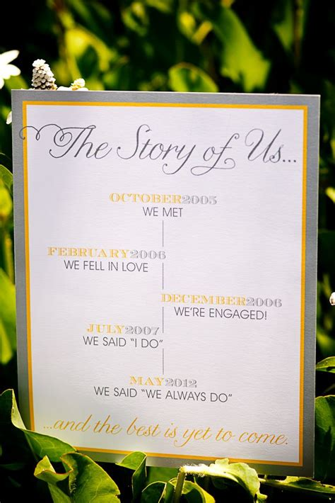 relationship timeline wedding invitations 1000 ideas about relationship timeline on