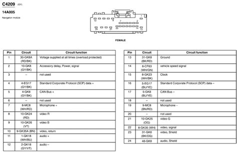 2001 lincoln ls manual wiring diagrams wiring diagram