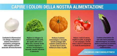 alimentazione personalizzata i colori della nostra alimentazione chez dan simo
