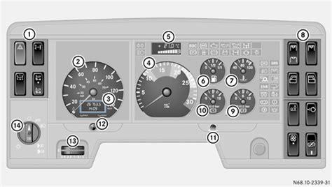 Panel Spd Speedometer Custom Vario 110fi owner s manual in depth at a glance instrument panel