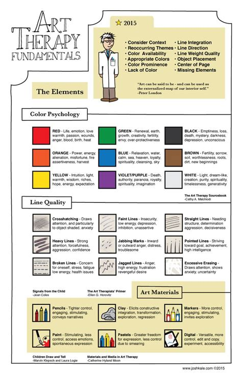 therapy ideas 17 best images about art therapy on pinterest kale