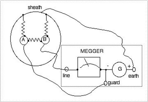 3 phase induction motor megger test the quot wee quot megger series 3