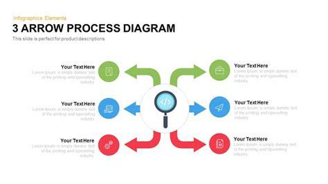 arrow diagram arrow process diagram powerpoint and keynote template