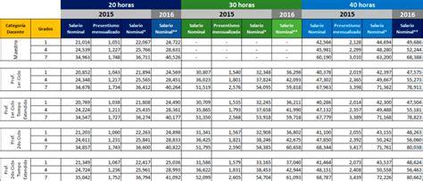apertura venezuela salario real de los profesores aumento salarial para maestros 2016 aumento salarial
