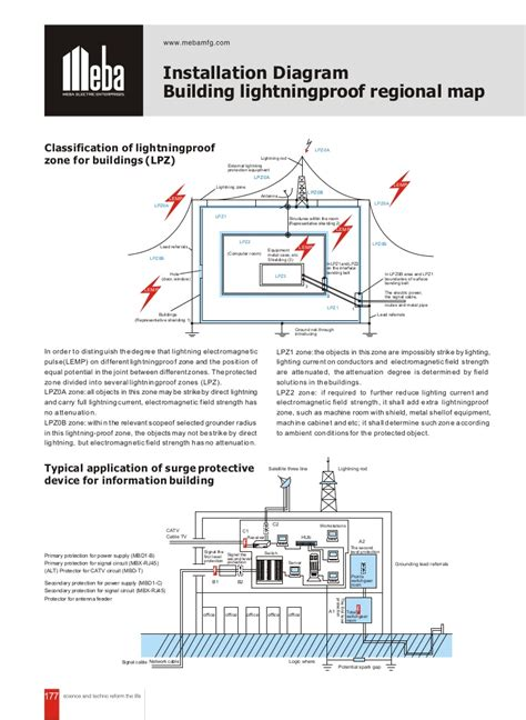surge diverter wiring diagram fitfathers me