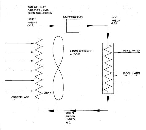 airtemp heat wiring diagram fired furnace wiring