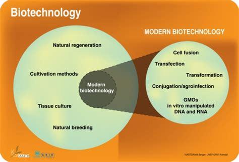 biotechnology  modern biotechnology defined grid arendal