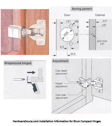 how to measure cabinet hinges how to measure cabinet hinges farmersagentartruiz com