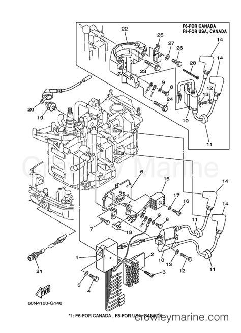 Yamaha 8 Hp Wiring Diagram - Wiring Diagram Schemas
