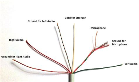 stereo headphone wiring diagram mobile
