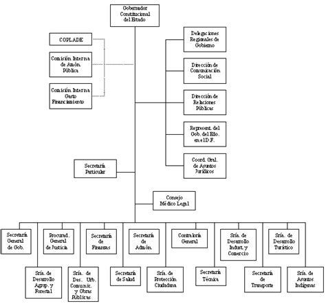 linea de captura para tenencia 2014 tenencia edo mex 2014 linea de captura
