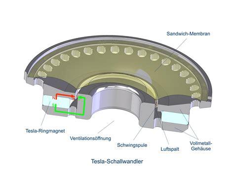 tesla technologies beyerdynamic dt 1350 80 closed supraaural