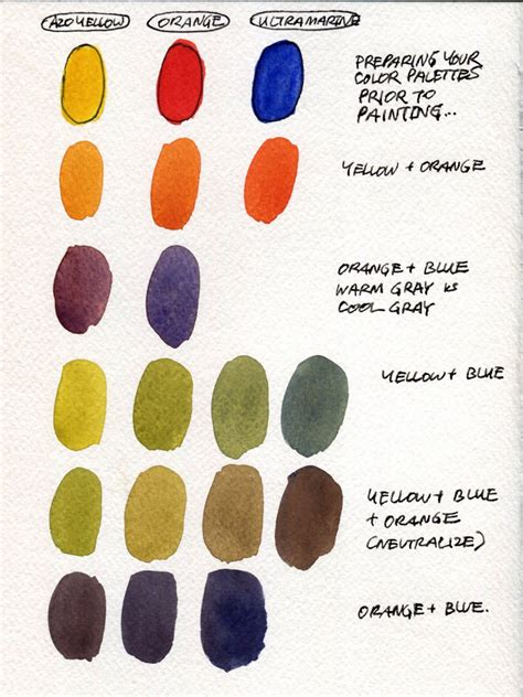 review m graham watercolor paint basic 5 color set parka blogs