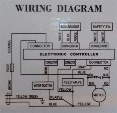 electrical wiring diagram of washing machine wiring diagram