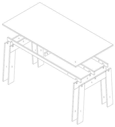 tafel maken plaatmateriaal tafel van underlayment karwei