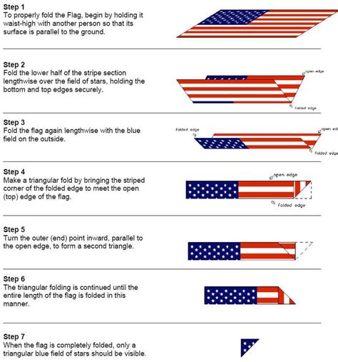 what is the meaning of draped meaning of flag draped coffin the meaning of a flag