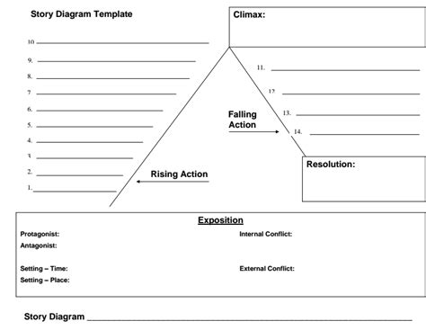 Story Outline Template by Story Outline Template Search Word Stuff