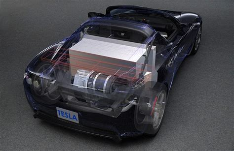 Tesla Roadster Battery Capacity The Tesla Roadster A Sustainable And Environmentally