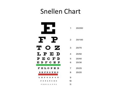tavola oculista visual acuity