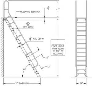 Fiberglass Handrails Image Gallery Ladder Standards