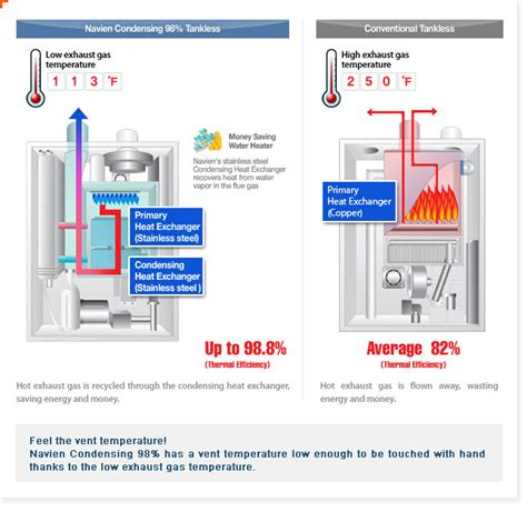 wiring diagram reliance water heater ao smith wiring