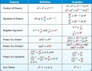 unit 5 chapter 6 mr jones math page