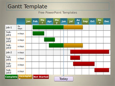 7 Powerpoint Gantt Chart Templates Free Sle Exle Format Download Free Premium Free Powerpoint Gantt Chart Template