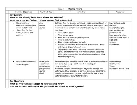 lesson plan template ks2 primary geomorphic processes and landforms teaching