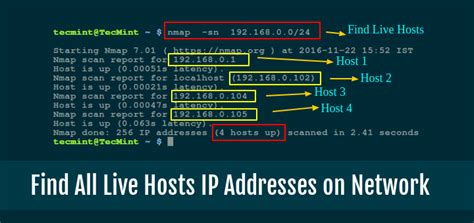 Search Ip Address On Network Find Out All Live Hosts Ip Addresses Connected On Network