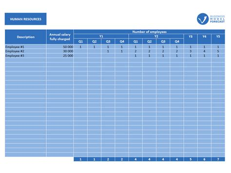 Credit Card Management Excel Template