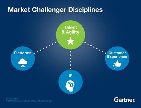 market challenger how to adopt the disciplines of market challengers