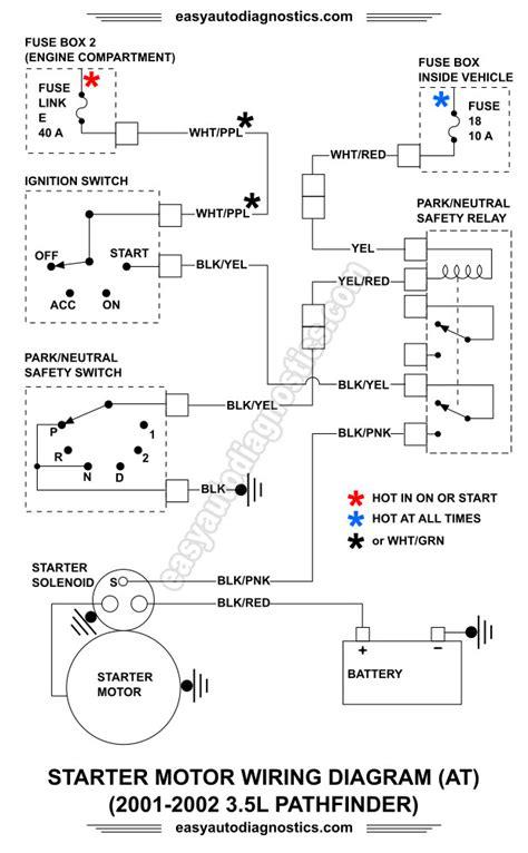 part 1 2001 2002 3 5l nissan pathfinder starter motor