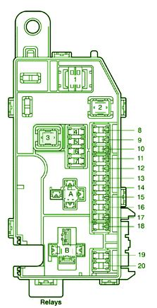 2005 toyota mr2 spyder engine fuse box diagram circuit