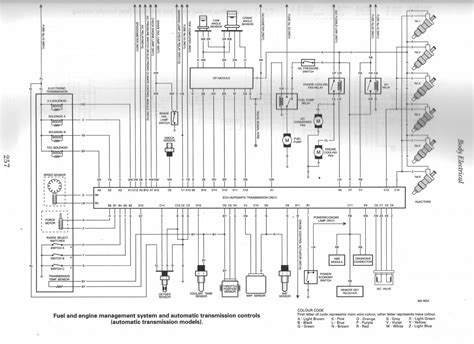 vl commodore wiring diagram efcaviation