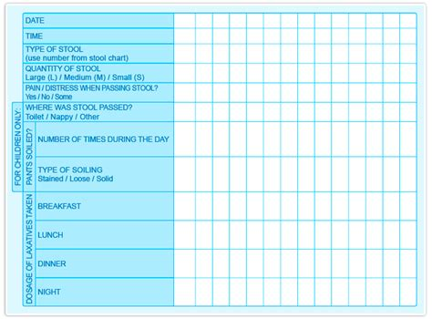 Movicol Bristol Stool Chart by Toilet Diary Treating Constipation Movicol