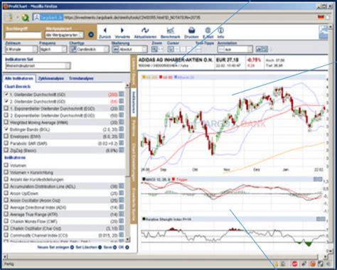 targo bank bonn targobank bewertung deutsche bank broker
