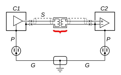 fileground loop solution isolation transformersvg wikimedia commons