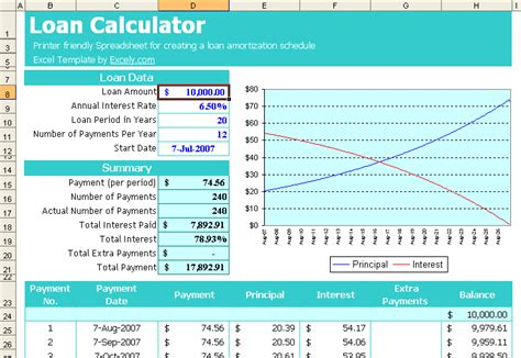 personal finance  planning templates  microsoft