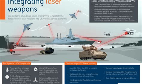 high energy laser weapon systems applications directed energy weapons ace energy