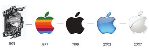 Maroko Serut Apple Brand Ori the apple logo from 1976 to 2007 mactrast