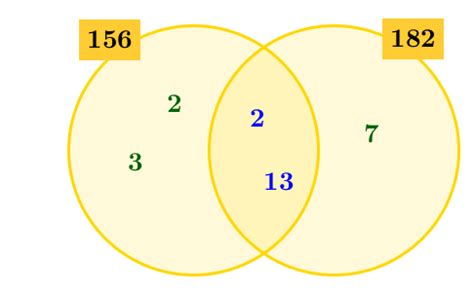 exercice diagramme de venne diagramme de venn exercices secondaire 2 images how to