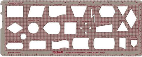 Pickett 1292i Process Flow Chart Drafting Template Flowchart Drawing Stencil Pickett Drafting Templates