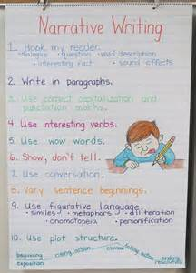 Things To Write A Narrative Essay About by Narrative Writing A Review 10 Things To Remember When