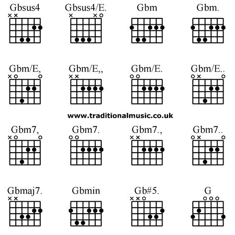 Exelent G2 No3 Guitar Chord Picture Collection Beginner Guitar