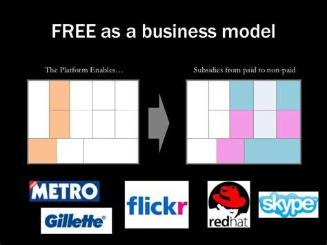 patterns business model generation open business modelsbuy innovation sell