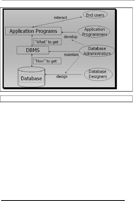 database activity monitoring a clear and concise reference books advantages cost importance levels users of database