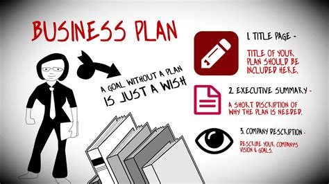 make plan how to write a business plan to start your own business