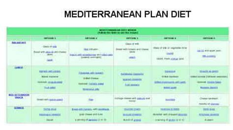 printable mediterranean diet recipes flat your belly tips