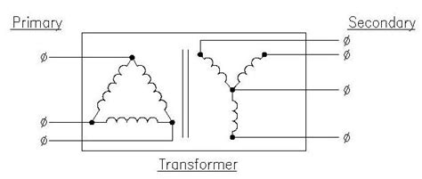 75 kva transformer wiring diagram get free image about