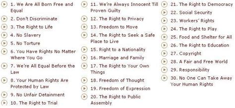 all human rights list 30 human rights do you know the 30 articles of human